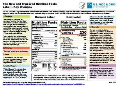nutrition facts label compare